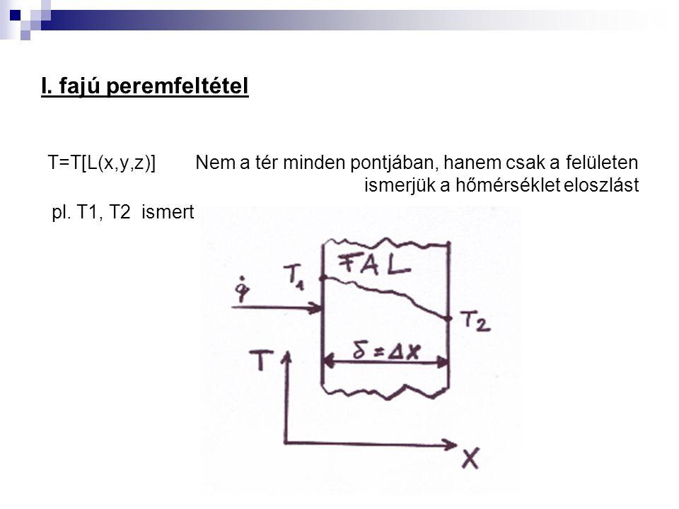 I. fajú peremfeltétel T=T[L(x,y,z)] Nem a tér minden pontjában, hanem csak a felületen ismerjük a hőmérséklet eloszlást.